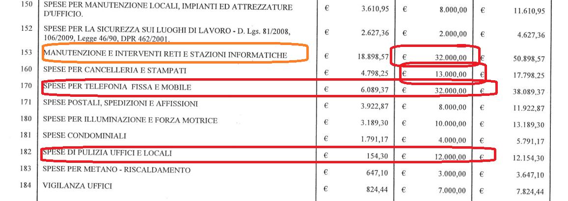 Spese telefoniche apt Basilicata